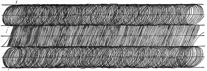 Looping circles and lines from Palmer method